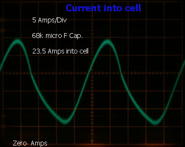Current into cell with capacitor