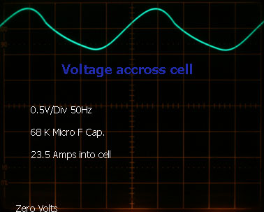Voltage accross cell with capacitor